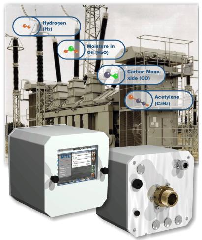 Analisador de gases 1004