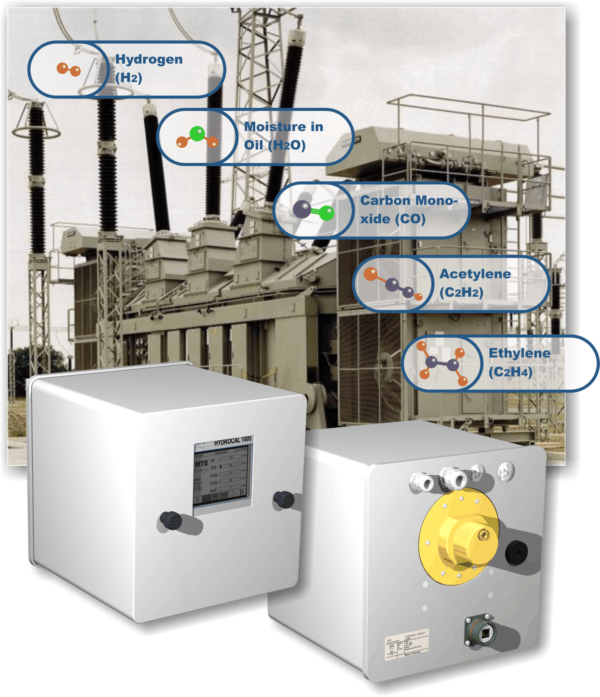 Analisador de gases em transformador hydrocal 1005