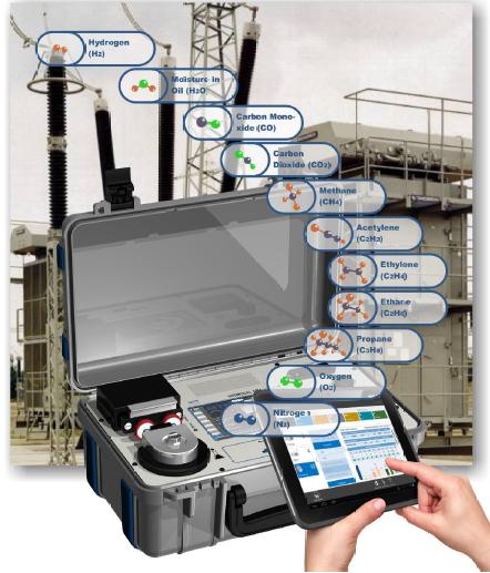 Analisador portátil de gases em transformadores